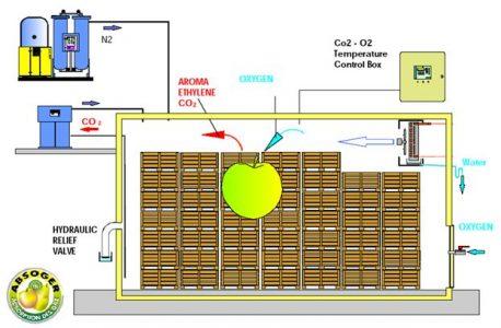 سیستم کنترل اتمسفر