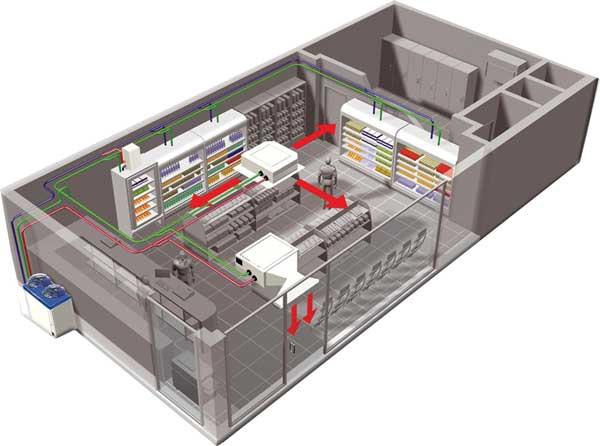 سیستم-مرکزی-فریونی-رک-در-هاپیرمالرکتها